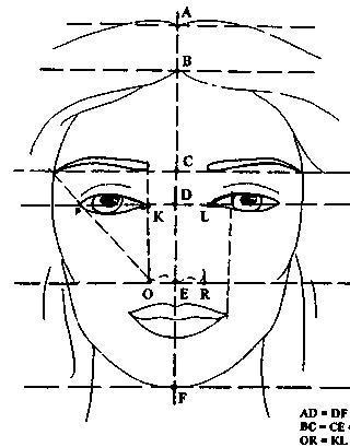 ваше лицо соответствует