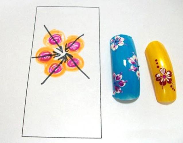 Рисунки лаком на ногтях иголкой